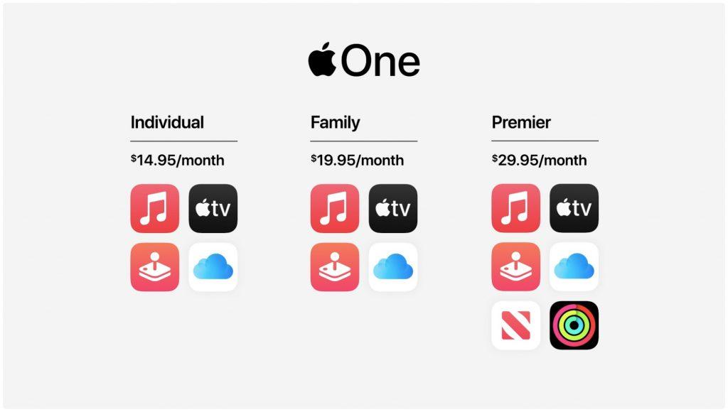 محصولات معرفی شده در کنفرانس Time Flies اپل